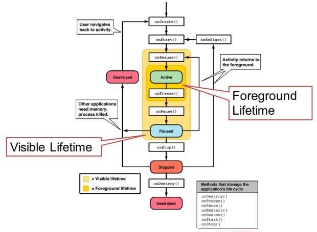 5_Life_cycle_5
