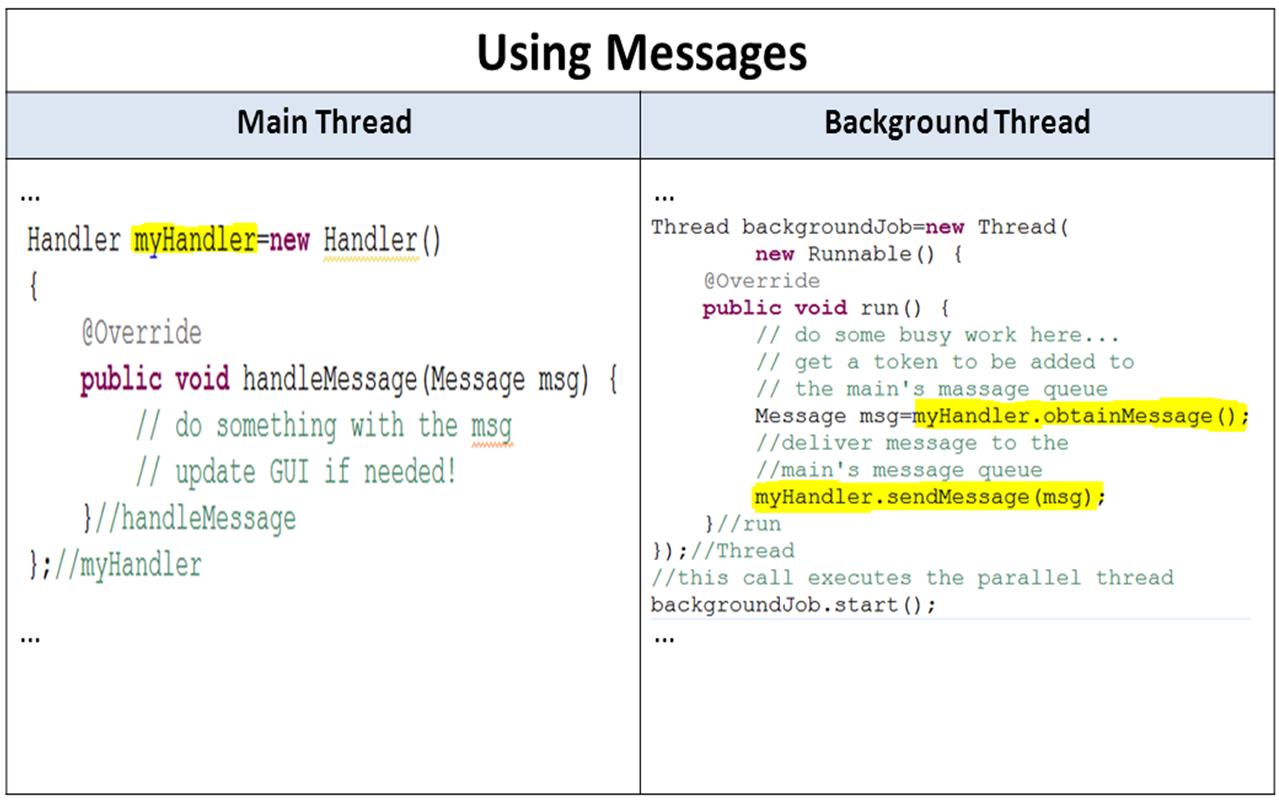 Bài tập 34: đa tiến trình trong Android (Multi-Threading